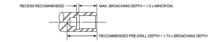 2.3125 Mounting Diameter 1.25 Length 31//32 Slater Tools 1423-960 External Double Hexagon Rotary Broach 0.96 Across Flat