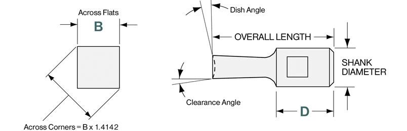 2.3125 Mounting Diameter Slater Tools 1423-932 External Double Hexagon Rotary Broach 0.932 Across Flat 1.25 Length 24.00 mm